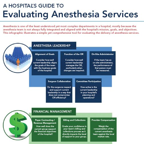 10 best Thought Leadership images on Pinterest Leadership - anesthesiologist nurse sample resume