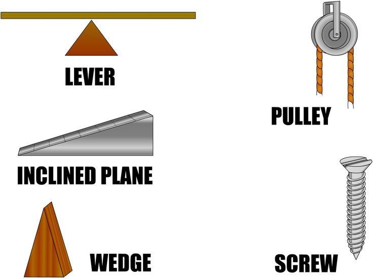 Force and motion (animation)Simple Machine Projects, Grade Science, Education Force And Motion, Machine Clipart, Schools Science, Simple Machines, Science Class, Motion Animal, Classroom Ideas