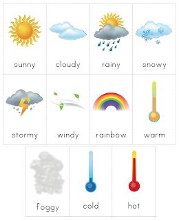 Weather cards from the Helpful Garden - Cathie also has a photo of how she has used them in her class
