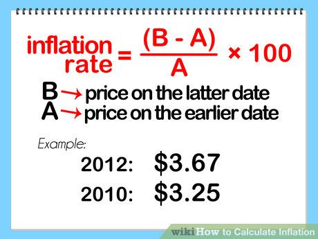 Calculate Inflation | Steps?, 7). and Titled