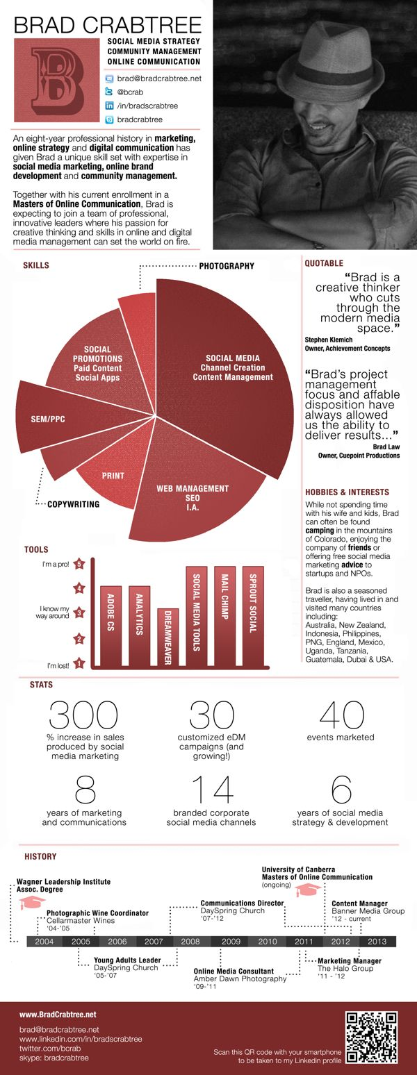Bradu0027s Resume Infographic by Brad Crabtree via