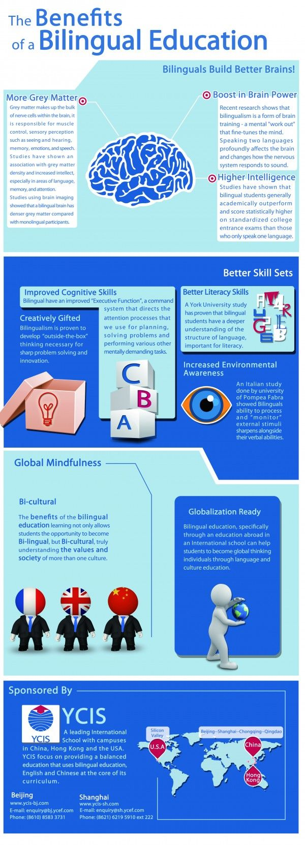bilingual ease of second language process Bilingual & dual-language acquisition that helps explain the process that language learners go through to and second-language acquisition.