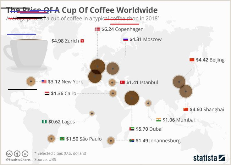 Starbucks Organizational Chart In 2020 Coffee Shop Business Opening A Coffee Shop Coffee Shop