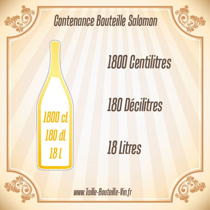 Contenance bouteille salomon