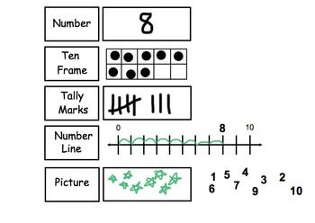 FREE! This file can be used as part of a daily calendar routine to reinforce and increase number sense. It allows the student to show many different ways to represent a number.