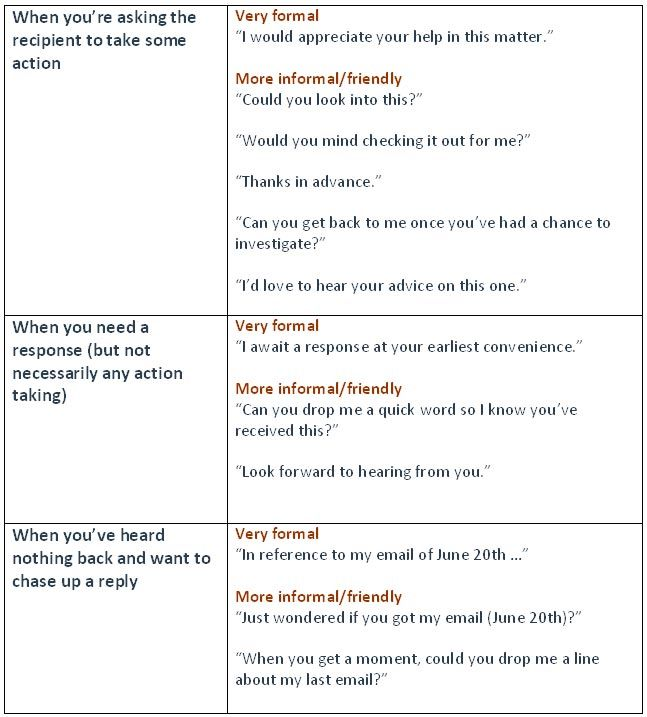 58 Best Images About English Grammar On Pinterest