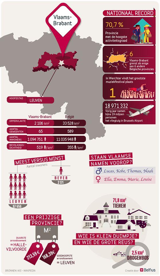 De hoogste activiteitsgraad, het grootste muziekfestival, de drukste luchthaven van het land… : Vlaams-Brabant is op meerdere vlakken een topper. Bekijk de infographic voor meer facts & figures over Vlaams-Brabant!