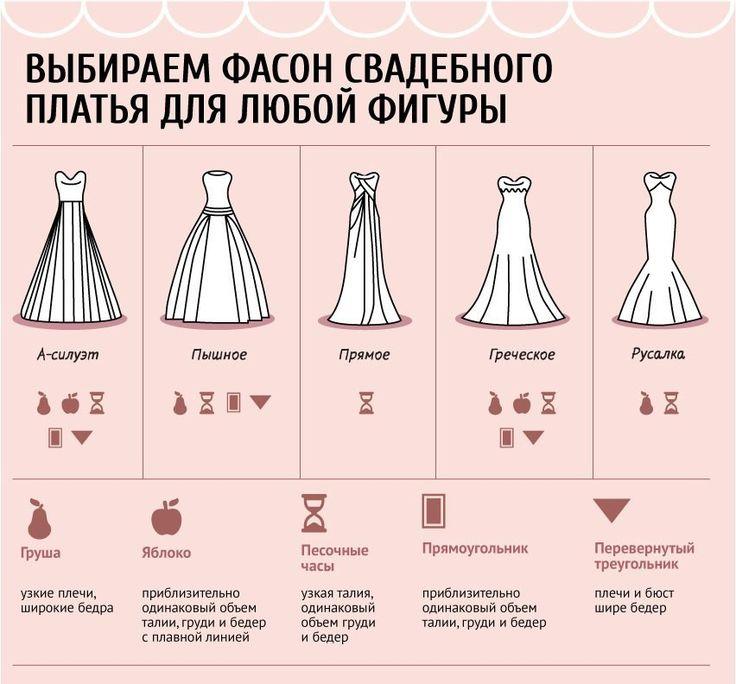 22. Подбираем модель свадебного платья под тип фигуры