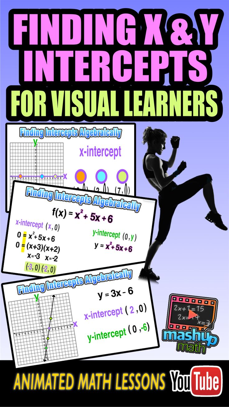 best ideas about algebra algebra help math and need some help finding x and y intercepts check out our colorful and animated