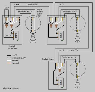 The 25 best light switch wiring ideas on pinterest electrical light switch wiring electrical 101 28 images 3 way switch wiring electrical wiring switches to lights diagram 4 way light switch wiring diagram 20 asfbconference2016 Image collections