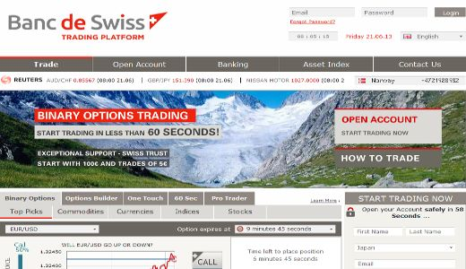 Banc de Swiss Review & Comparison - What are Binary Options