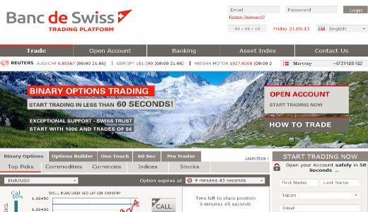 Banc de Swiss | Binary Trading