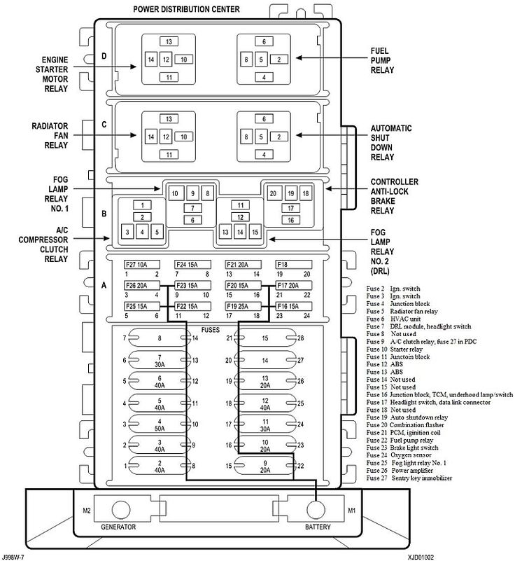 1998 Jeep Wrangler Fuse Relay Diagram Wiring Diagram