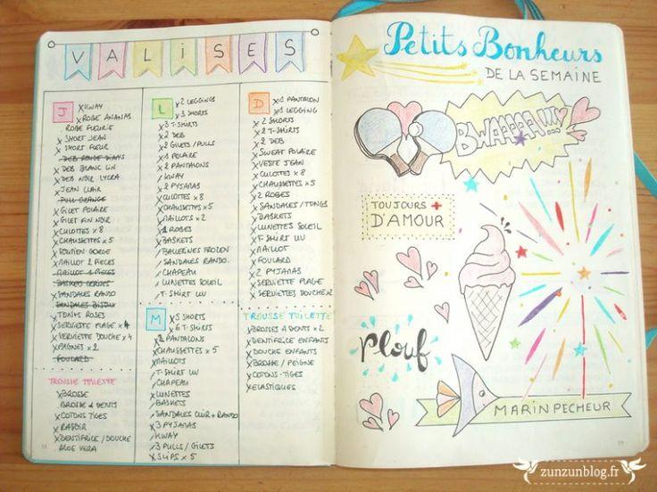 Aaaaaaaaah, mon Bujo. Mon Bujo, mon Bullet, mon Carnet…il prend différents noms en cours de journée mais c'est bien lui, mon Bullet Journal, dont...