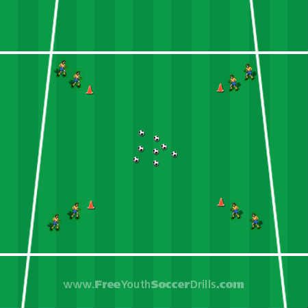 This drill is a competition of speed and accurate dribbling. The four seperate teams from each corner will compete to get the most soccer balls back to their homes. Tell them that they are the Flintstones and they need rocks to build their homes stronger (which will be the balls).