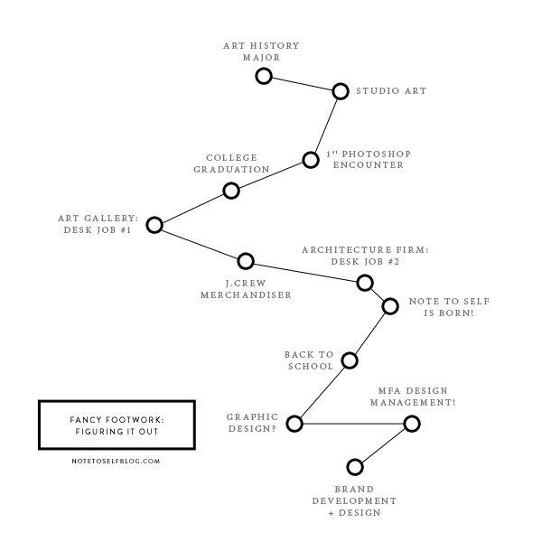 Sarah-diagram Design Ideas Pinterest Diagram