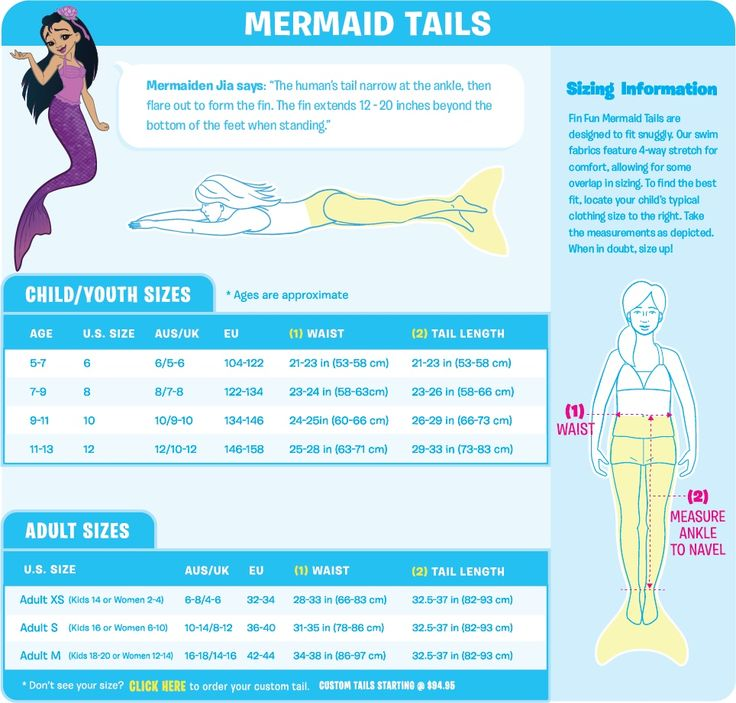 How to get the best fit for you mermaid tail. Mermaid tail size chart. #finfun #mermaids #mermaidtail www.finfunmermaid.com