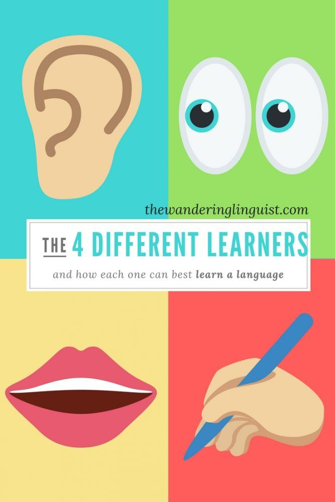 Language Learning Methods For Each Style Of Learner Learning