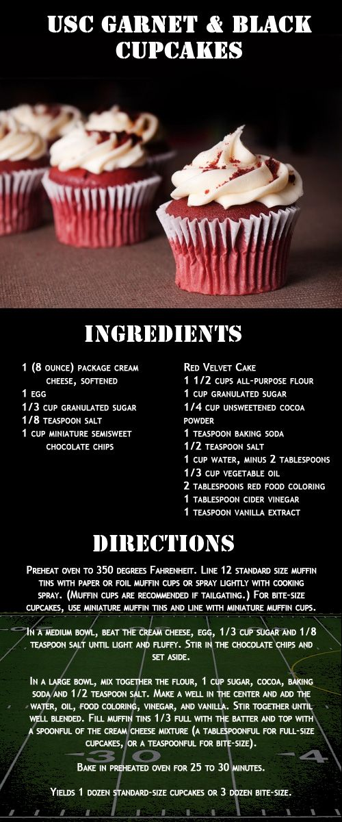 """South Carolina Garnet and Black Cupcakes Recipe 