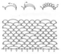 Sewn Lace: Oya...this site has lots of stitch description and illustration