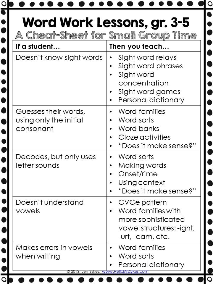 Word Work Lessons, Grades 3-5 Free Cheat Sheet for Teachers! from Hello Mrs Sykes