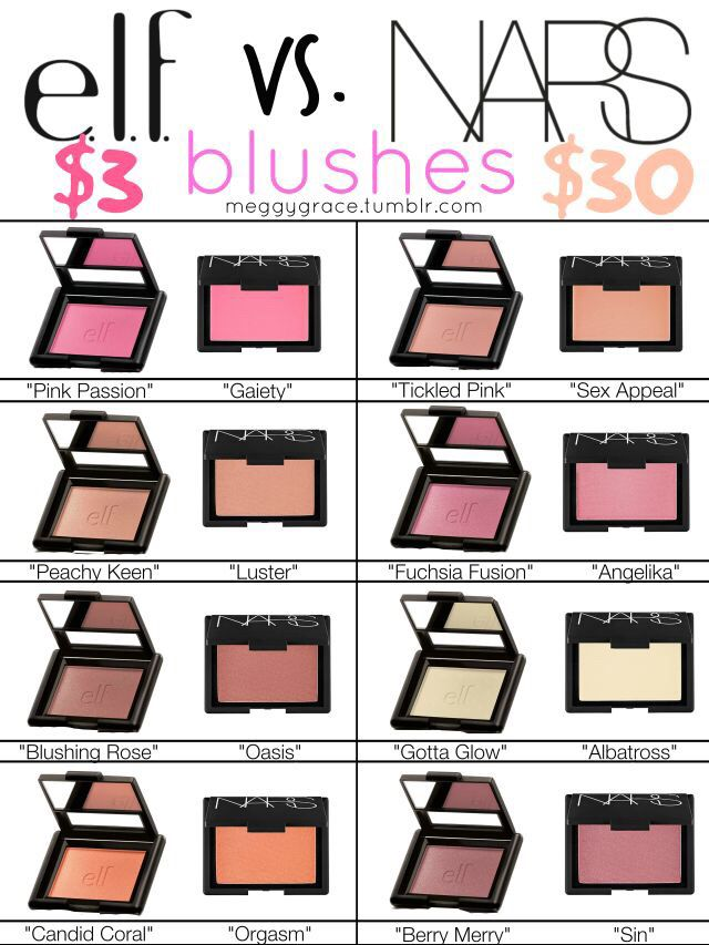 elf vs. NARS blushes