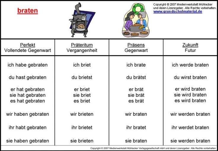 Image result for deutsch in bilder