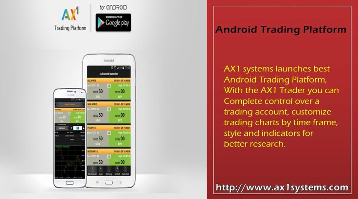 AX1 Trader is the best trading platform in android. Its secure & Reliable.Trade on Forex and future markets at the comfort of  your mobile anywhere.