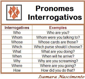 Pronomes Interrogativos | Say D Tudo