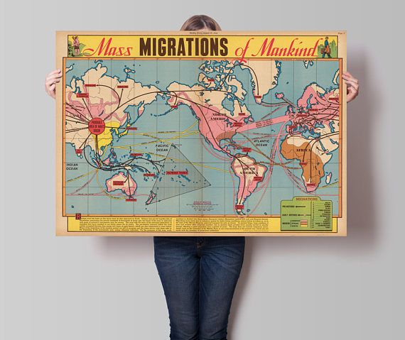 Mass Migrations of Mankind Poster Historical Poster