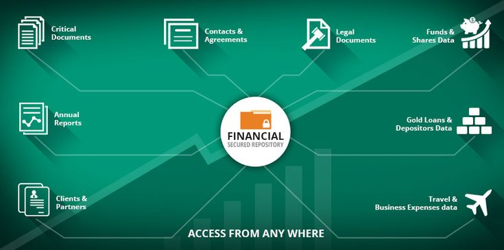 Checkout how financial organizations like Banks, Credit Unions, Lending firms and others can benefit from Doccept Document Management Solutions. For More Information Visit: http://www.doccept.com/solutions/financial-services