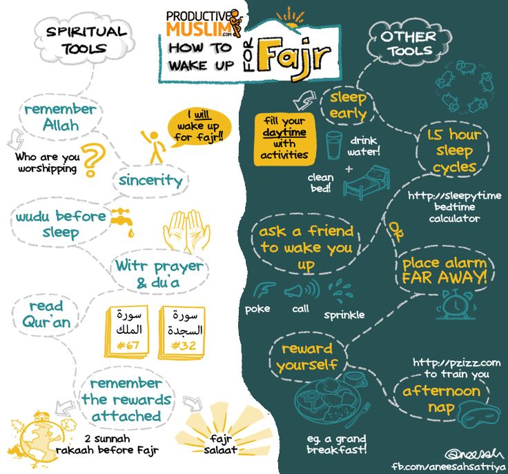 Steps to facilitate waking up for Fajr, the mandated prayer Muslims wake up for before dawn