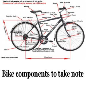 53 Best Cycling Images On Pinterest Bicycles Cycling And Kid Stuff
