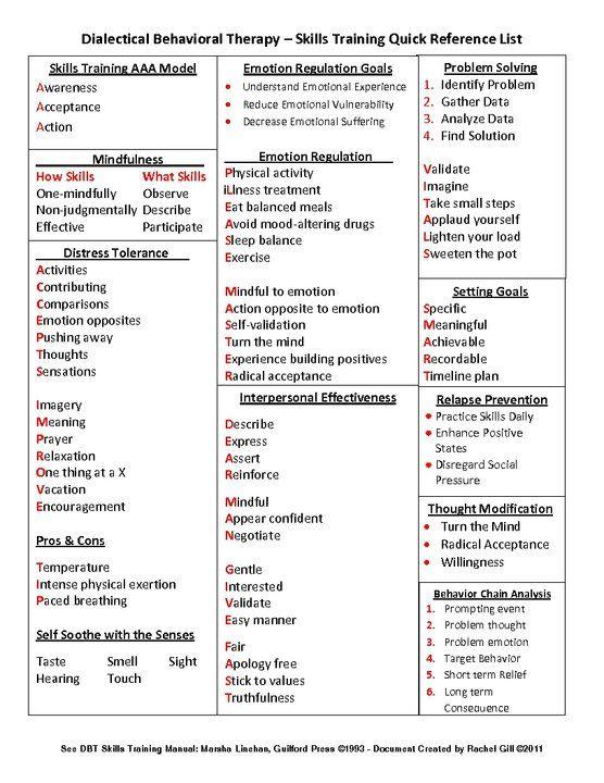 best 25 skills list ideas on resume skills