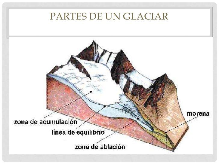 slide-3-728.jpg (728×546)