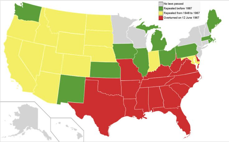 interracial dating states