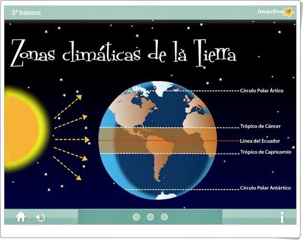 """""""Zonas climáticas de la Tierra"""" es una aplicación de web.inactica.cl en la que a través de gráficos muy atractivos se exponen las líneas imaginarias de la Tierra y las zonas climáticas. Después, se comprueba de forma interactiva los conocimientos adquiridos."""