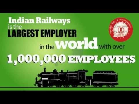 Amazing Facts about India.    http://www.InfoGraphicDesignTeam.com  http://www.AnimatedVideo.com