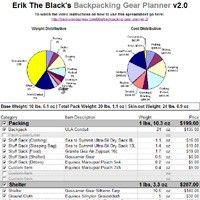 Packing List Spreadsheet