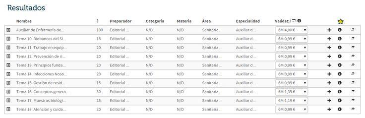 Bloque de preguntas de Oposición a Auxiliar de Enfermería del Servicio Andaluz de Salud 2015: http://www.preparatest.com/web/shop/