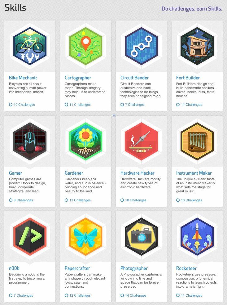 MAKEDO - DIYskills badges for kiddos