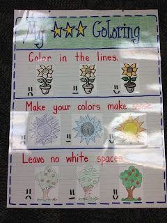 This would be a cute anchor chart to start the year in a writing center as students master coloring.