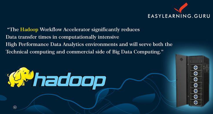 Online #Hadoop Training by EasyLearning Guru Enroll now:http://goo.gl/z98lYp