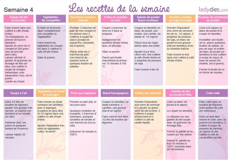 leregimeselonnono.files.wordpress.com 2015 06 recette_semaine4.jpg