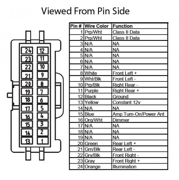 2004 Tahoe Stereo Wiring Diagram Diagram Radio Chevy Trailblazer