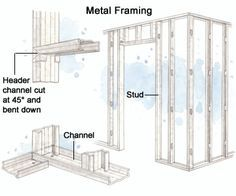steel studs and metal framing
