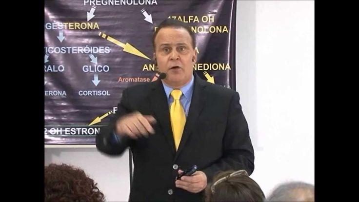 Dr. Lair Ribeiro - Os riscos da Finasterida e como previnir a calvície