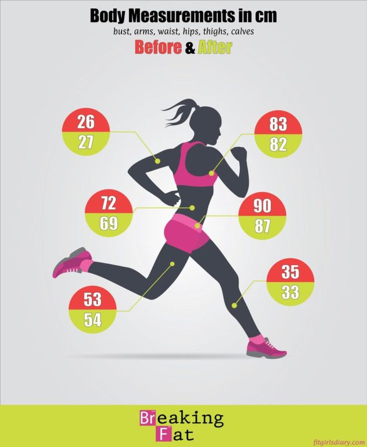 Weight loss diet plan sri lanka
