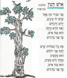 Иврит алфавит: Вопросы к Дереву. מצגת מדברת