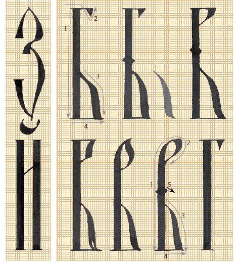 каллиграфия: б в г